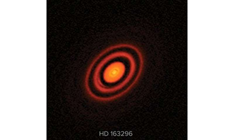Giant planets and comets battling in the circumstellar disk around HD 163296