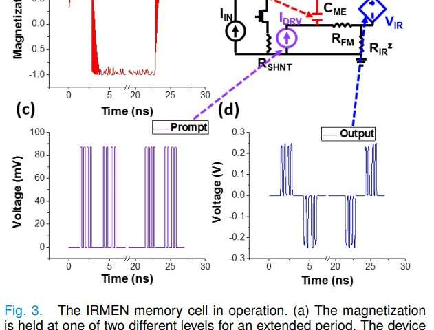 Spintronic memory cells for neural networks