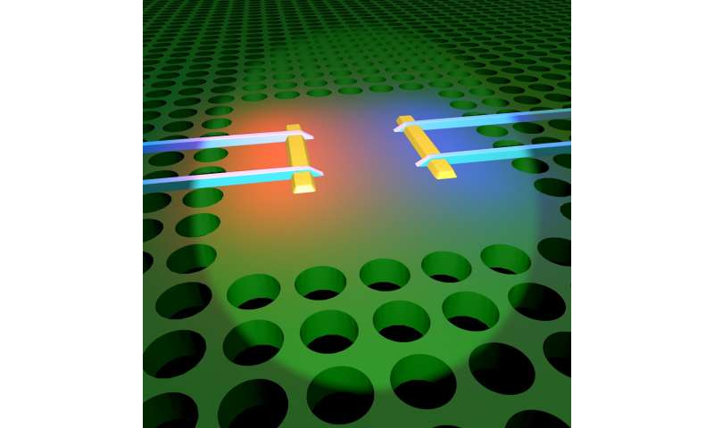 Heat transport can be blocked more effectively with a more optimized holey nanostructure