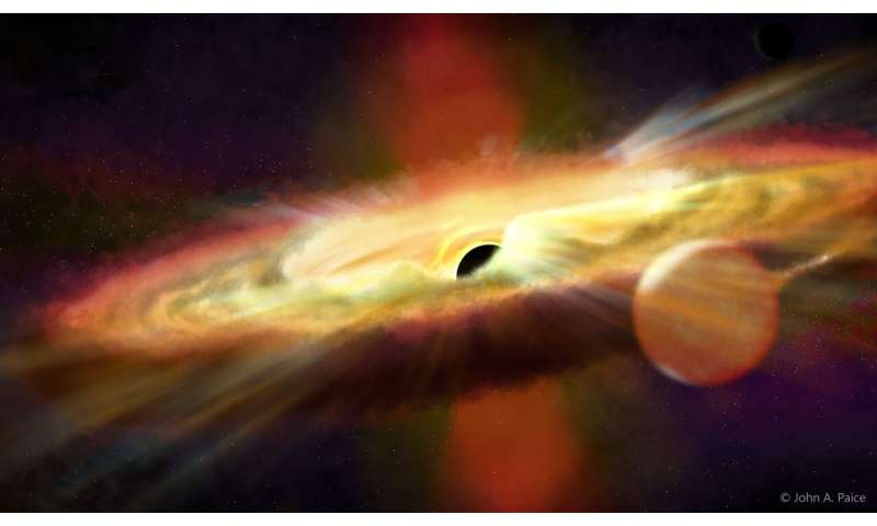 Repeating outflows of hot wind found close to black hole