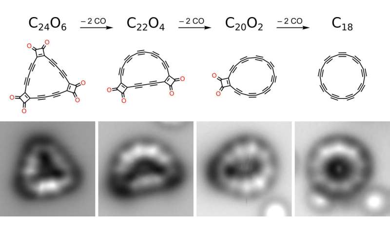 Ring-shaped multi-carbon compound cyclocarbon synthesized