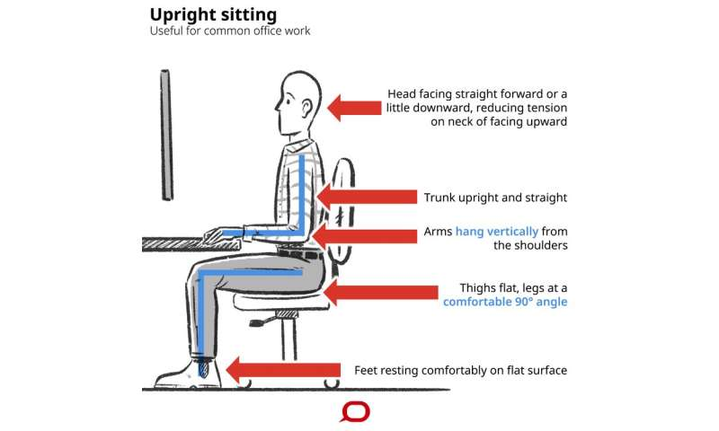Health Check: what's the best way to sit?