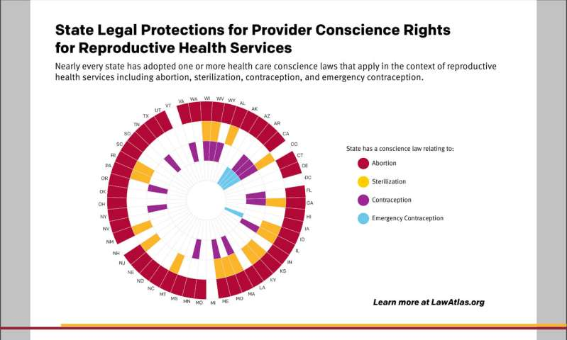 New Study Explores Extent of State Legal Protections for Provider Conscience Rights for Reproductive Health Services, and for th