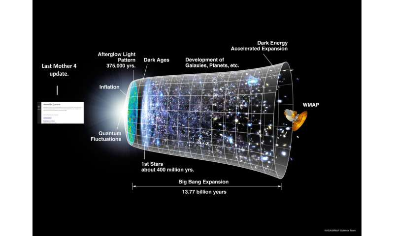 Study shows how early dark energy could resolve the Hubble tension