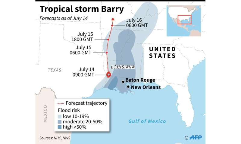 From New Orleans Warnings For Texas >> Us Warnings Of Heavy Rain Tornadoes From Weakening Storm Barry