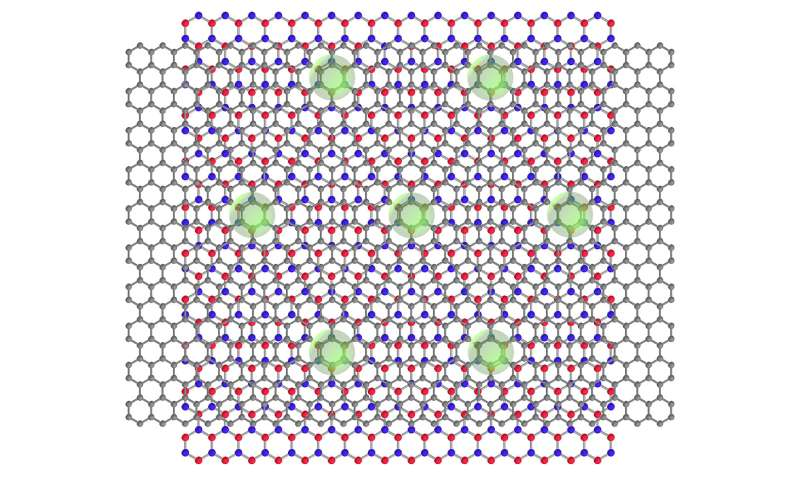 Graphene Superconductor Playing More Than a Tune