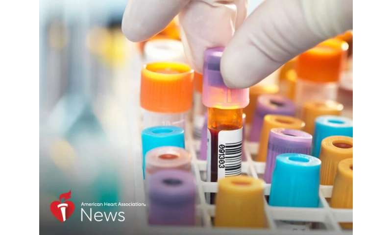 AHA news: predicting heart disease, stroke could be as easy as a blood test