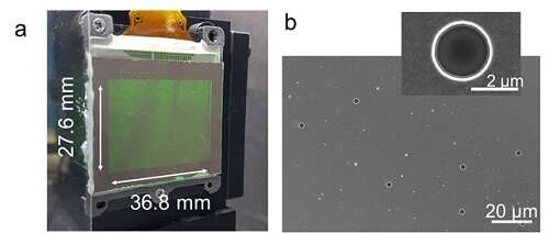A hole in one for holographic display