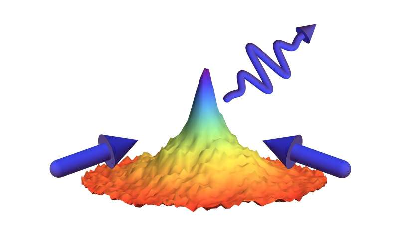 A method for producing 3D Bose-Einstein condensates using laser cooling