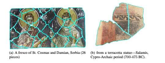 **A new algorithm for solving archaeological puzzles