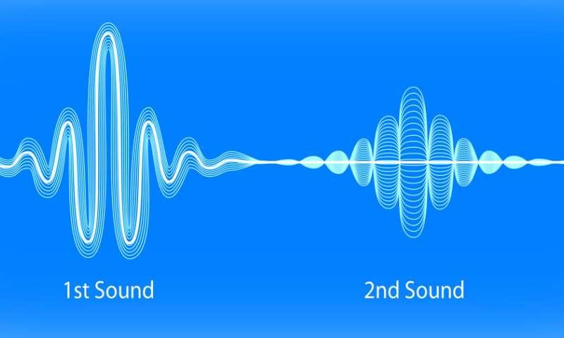 A new path to understanding second sound in Bose-Einstein condensates