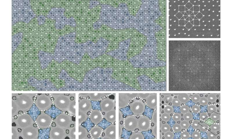 Self-assembling materials can form patterns that might be useful in optical devices