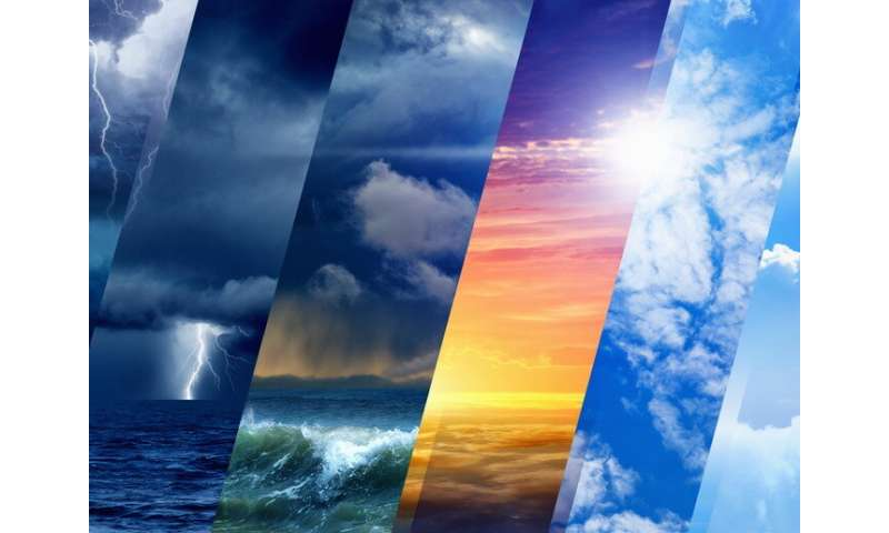 A novel forecasting tool helps experts prepare for extreme weather