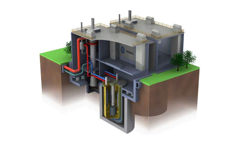 Argonne helps provide platform for future advanced nuclear reactor