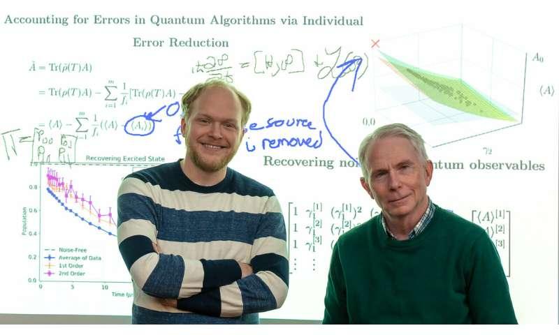 Argonne researchers develop new method to reduce quantum noise