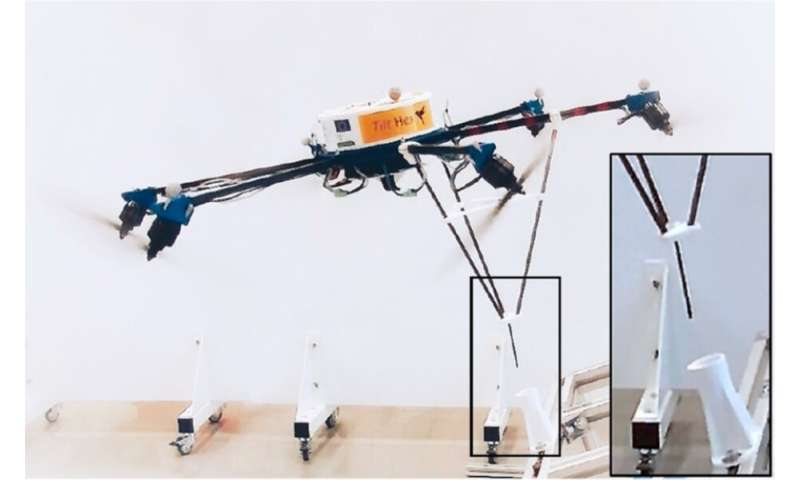 A technique to enhance physical interaction in aerial robots