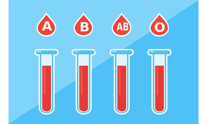 Enzymes that can transform blood type A to O found in human gut biome
