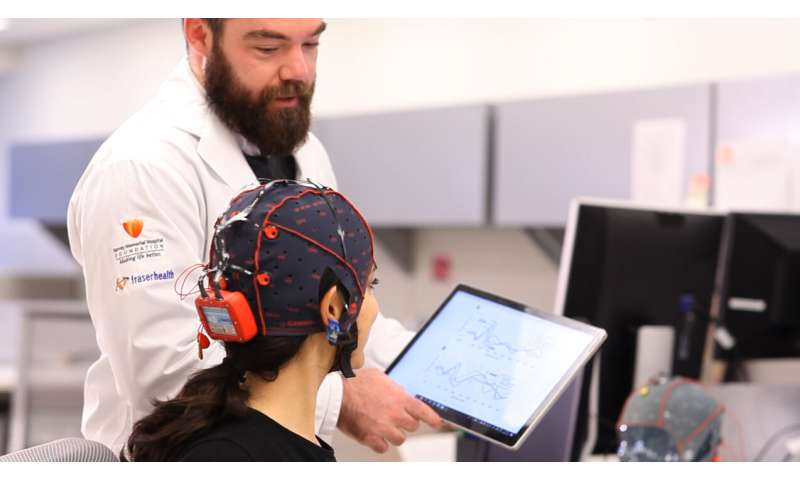 Brain vital signs capture undetected impairments in ice hockey players with concussions