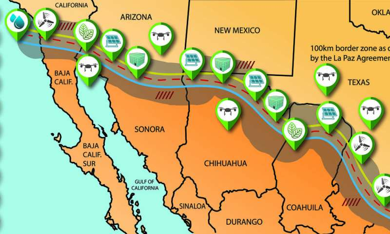 Building an energy corridor along the border instead of just a wall