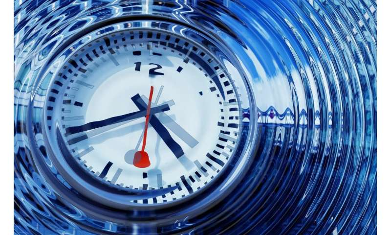 clock day