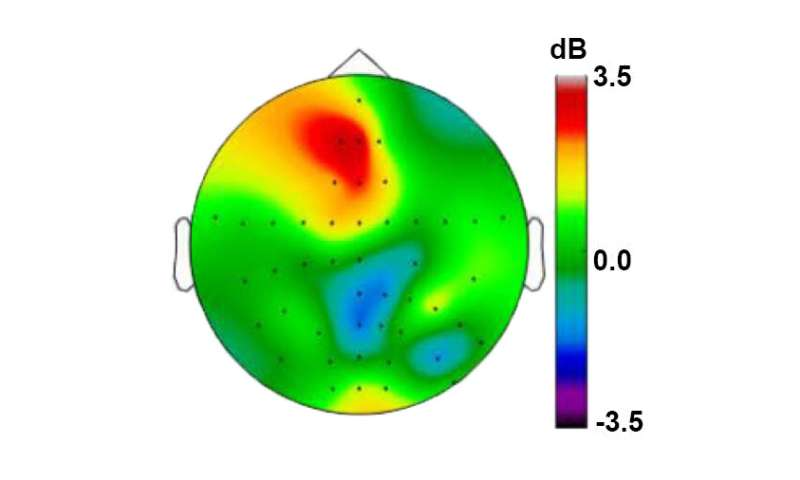 Deep stimulation improves cognitive control by augmenting brain rhythms