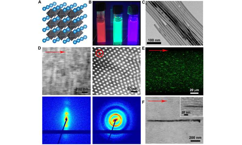 Digitally programmable perovskite nanowire-block copolymer composites