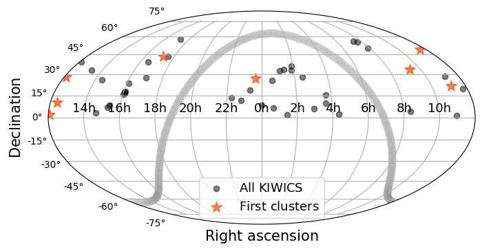 Discovery of many new ultra-diffuse galaxies in galaxy clusters