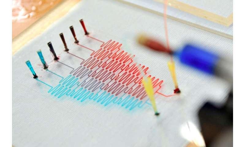 Do teaching and communicating about microfluidics advances need improvement?