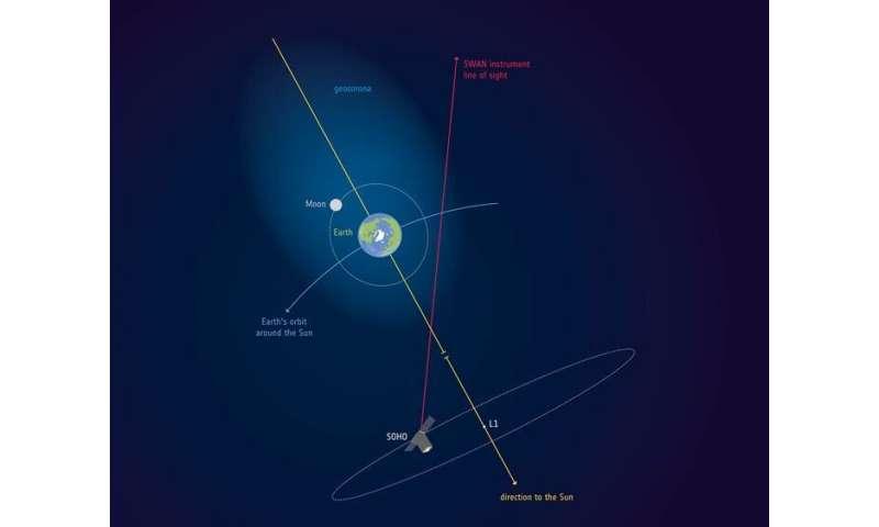 [Image: earthsatmosp.jpg]