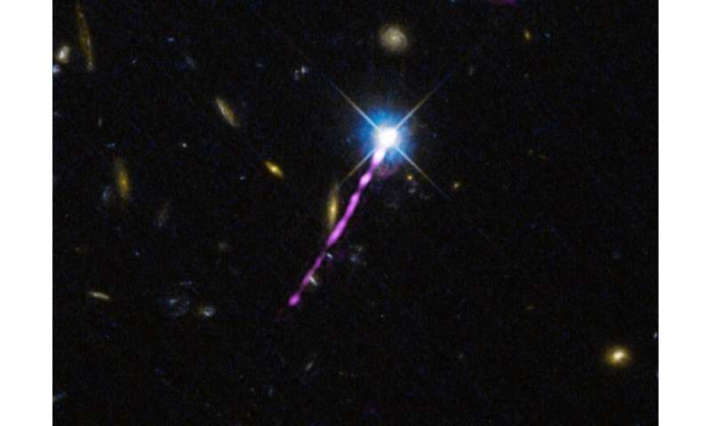 **Energy loss gives unexpected insights in evolution of quasar