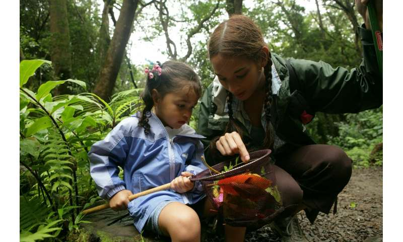 Experiences of nature boost children's learning