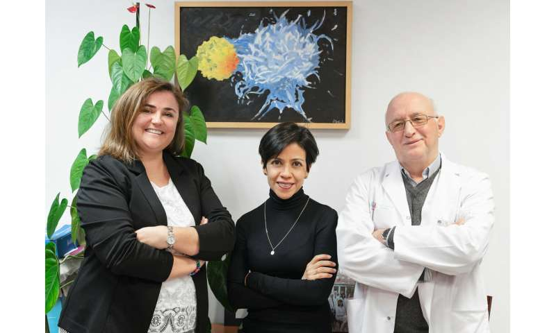 Expression of a molecule in blood cells predicts atherosclerosis risk