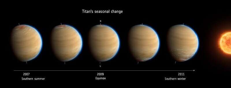Extended winter polar vortices chill Saturn's strangely familiar moon, Titan
