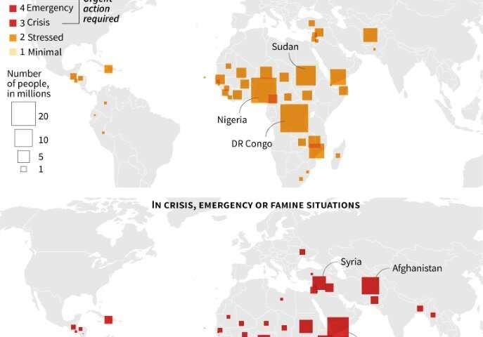 Food insecurity in the world