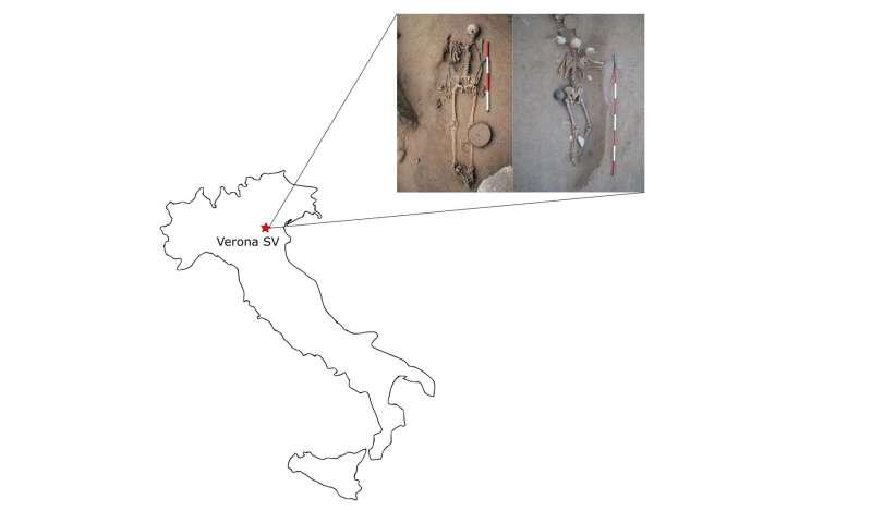 Funerary customs, diet, and social behavior in a pre-Roman Italian Celtic community