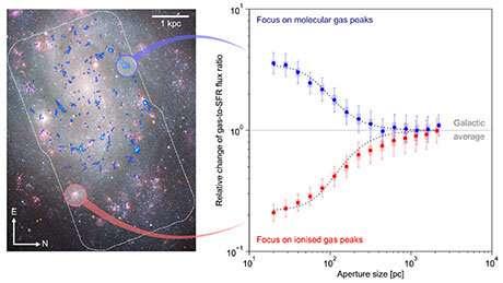 Galaxies as 'cosmic cauldrons'