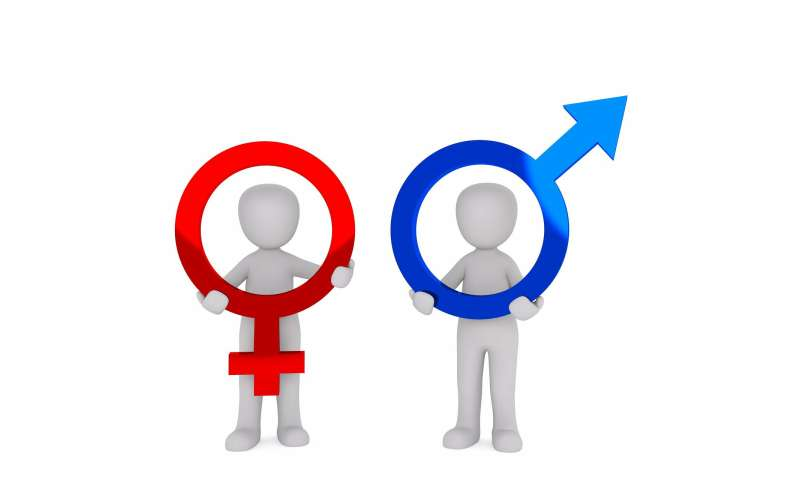 Difference Between Male And Female Gender