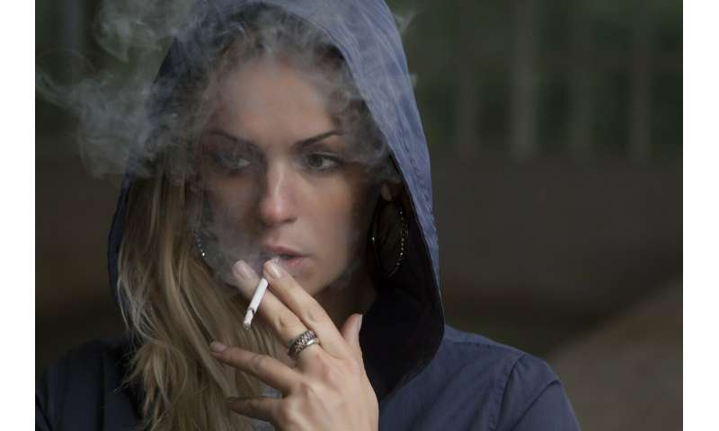 Trauma And Adhd May Lead Women To Self >> Maternal Smoking During Pregnancy Increases Risk Of Adhd Among