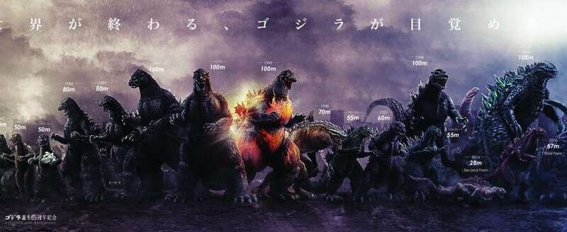Godzilla is back and is bigger than ever: the evolutionary biology of the monster.