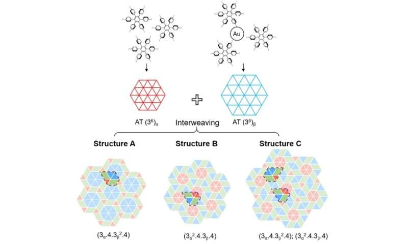 Highly complex two-dimensional tessellation in the molecular world