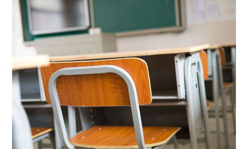 Hispanic and black children more likely to miss school due to eczema than white children