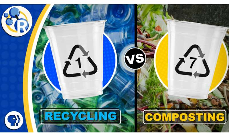 How compostable plastic works (video)
