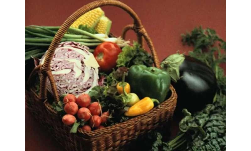 How many fruits and veggies do you really need?
