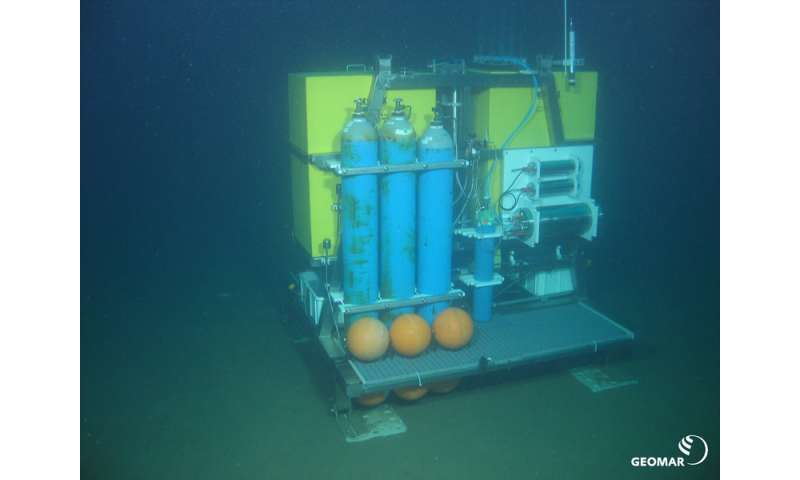 Impact of CO2 leakage through North Sea wells