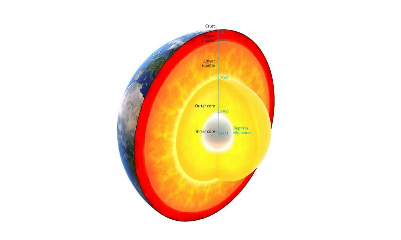 Innovative method enables new view into Earth's interior