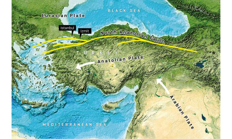 Istanbul: Seafloor study proves earthquake risk for the first time on