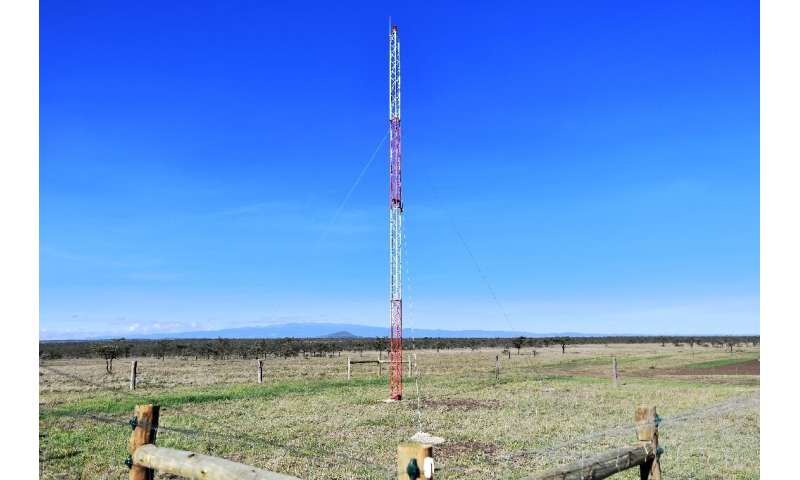 Leading the fight against poachers—an antenna rigged for real-time transmission of images from a mounted camera to  detect unaut