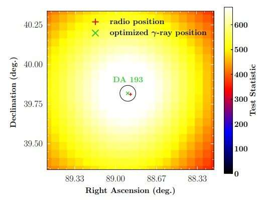 **Luminous gamma-ray flare detected from the blazar DA 193