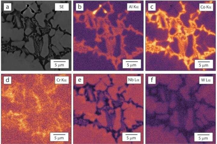 Materials informatics reveals new class of super-hard alloys