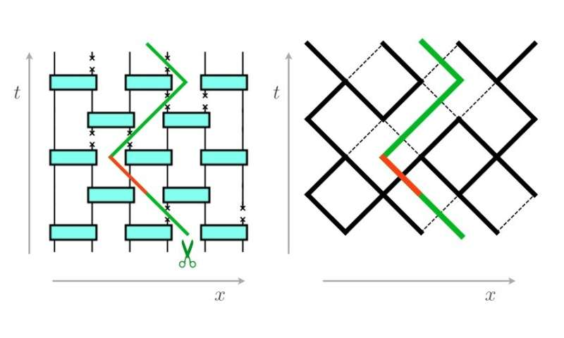 Measurements induce a phase transition in entangled systems